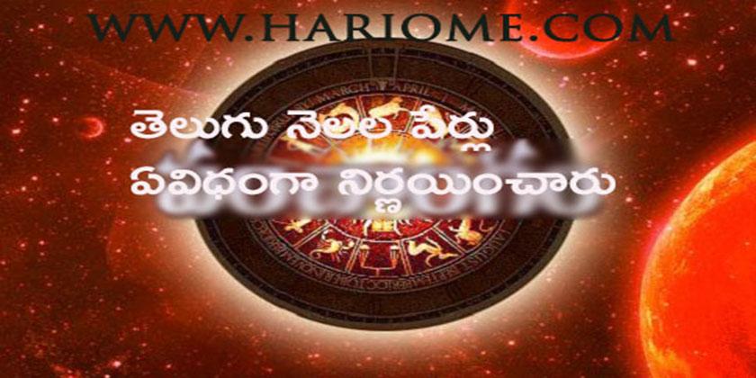 Telugu-Panchangam